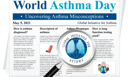 5 Maja – Światowy Dzień Astmy